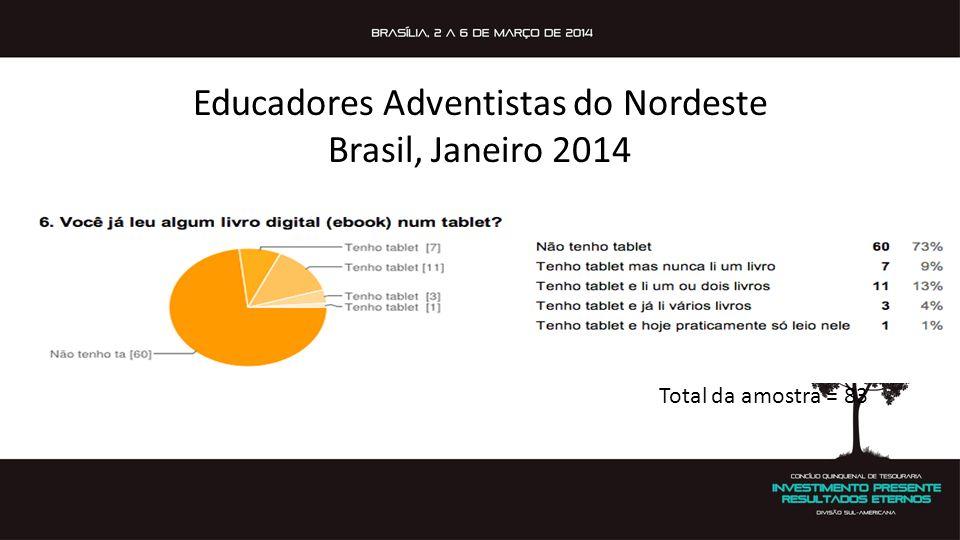 Educadores Adventistas do Nordeste Brasil, Janeiro 2014 Total da amostra = 83
