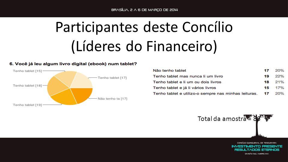 Participantes deste Concílio (Líderes do Financeiro) Total da amostra = 86