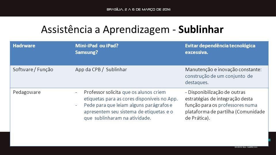 Assistência a Aprendizagem - Sublinhar HadrwareMini-iPad ou iPad? Samsung? Evitar dependência tecnológica excessiva. Software / FunçãoApp da CPB / Sub