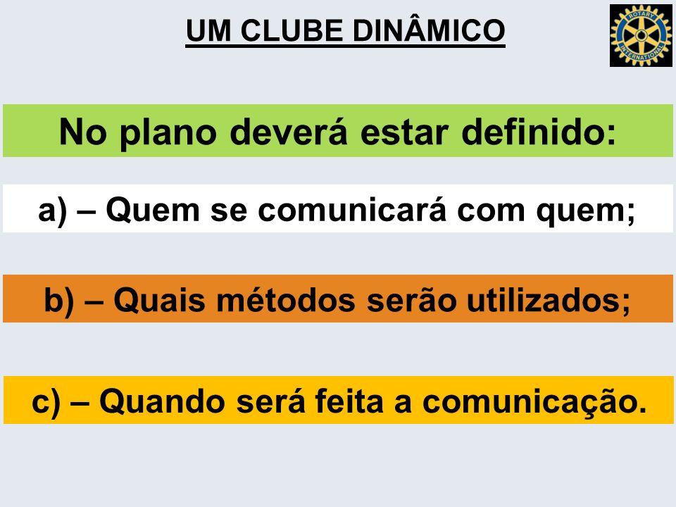 UM CLUBE DINÂMICO No plano deverá estar definido: a) – Quem se comunicará com quem; b) – Quais métodos serão utilizados; c) – Quando será feita a comunicação.