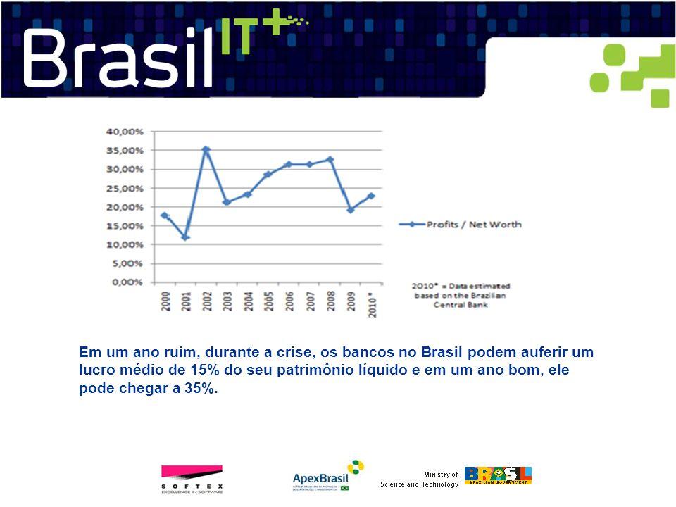 Em um ano ruim, durante a crise, os bancos no Brasil podem auferir um lucro médio de 15% do seu patrimônio líquido e em um ano bom, ele pode chegar a