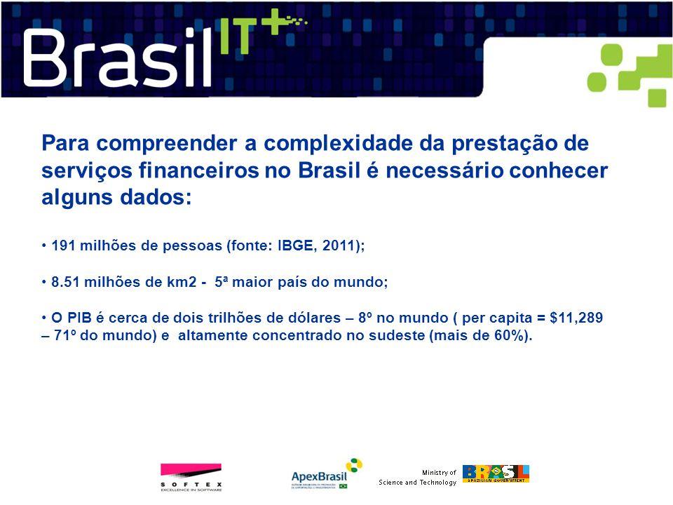 Para compreender a complexidade da prestação de serviços financeiros no Brasil é necessário conhecer alguns dados: 191 milhões de pessoas (fonte: IBGE