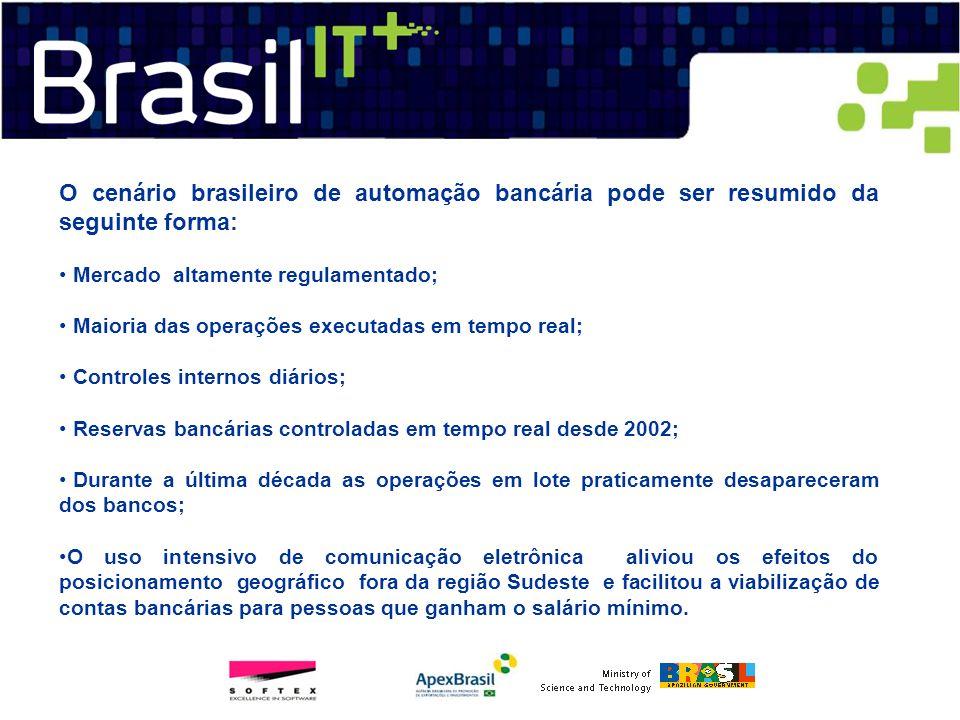 O cenário brasileiro de automação bancária pode ser resumido da seguinte forma: Mercado altamente regulamentado; Maioria das operações executadas em t
