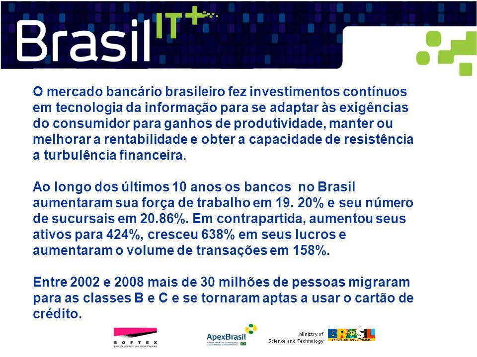 O mercado bancário brasileiro fez investimentos contínuos em tecnologia da informação para se adaptar às exigências do consumidor para ganhos de produ