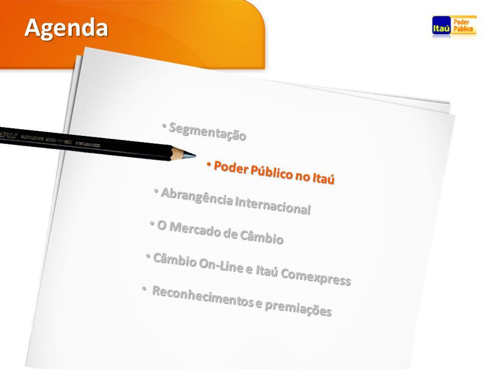 Agenda Segmentação Segmentação Poder Público no Itaú Poder Público no Itaú Abrangência Internacional Abrangência Internacional O Mercado de Câmbio O M