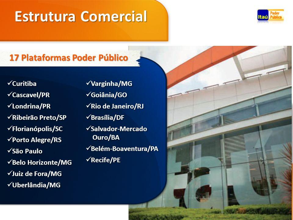 Curitiba Cascavel/PR Londrina/PR Ribeirão Preto/SP Florianópolis/SC Porto Alegre/RS São Paulo Belo Horizonte/MG Juiz de Fora/MG Uberlândia/MG Varginha
