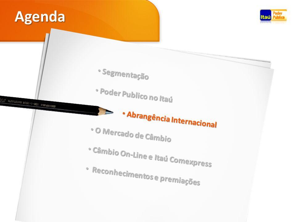 Agenda Segmentação Segmentação Poder Publico no Itaú Poder Publico no Itaú Abrangência Internacional Abrangência Internacional O Mercado de Câmbio O M