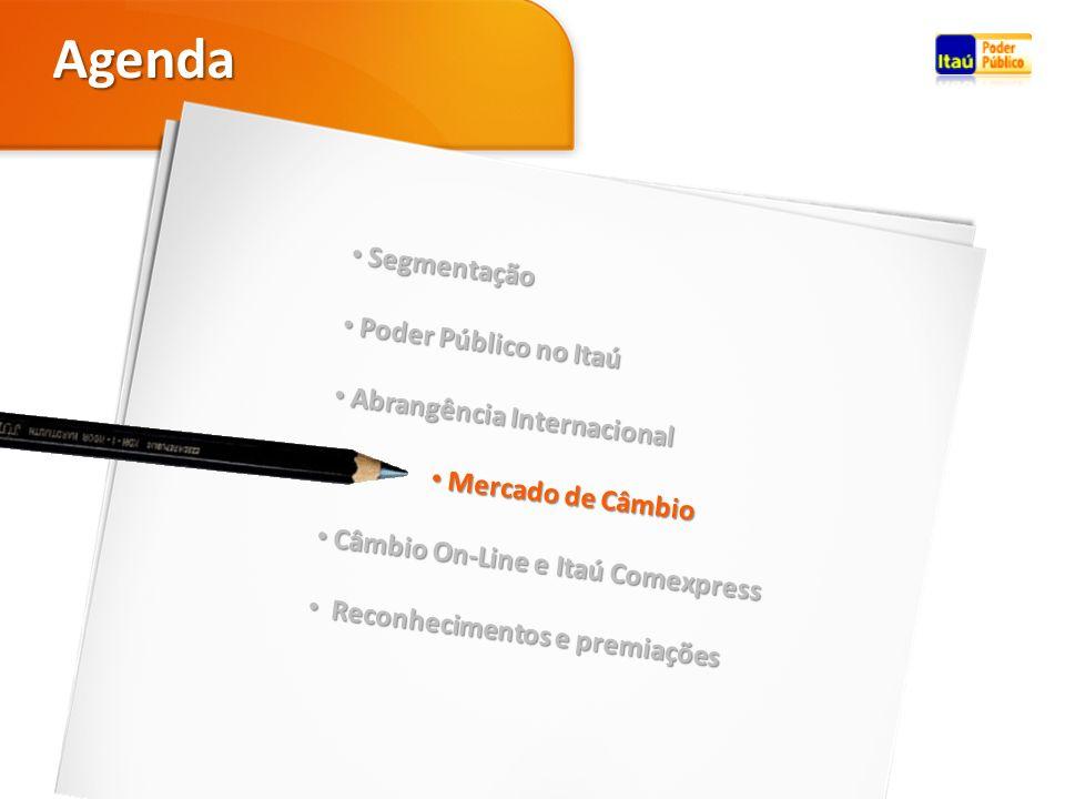 Agenda Segmentação Segmentação Poder Público no Itaú Poder Público no Itaú Abrangência Internacional Abrangência Internacional Mercado de Câmbio Merca