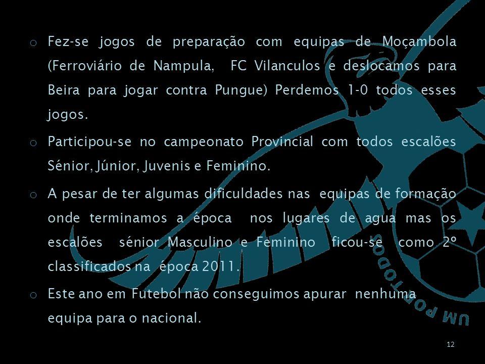 o Fez-se jogos de preparação com equipas de Moçambola (Ferroviário de Nampula, FC Vilanculos e deslocamos para Beira para jogar contra Pungue) Perdemo