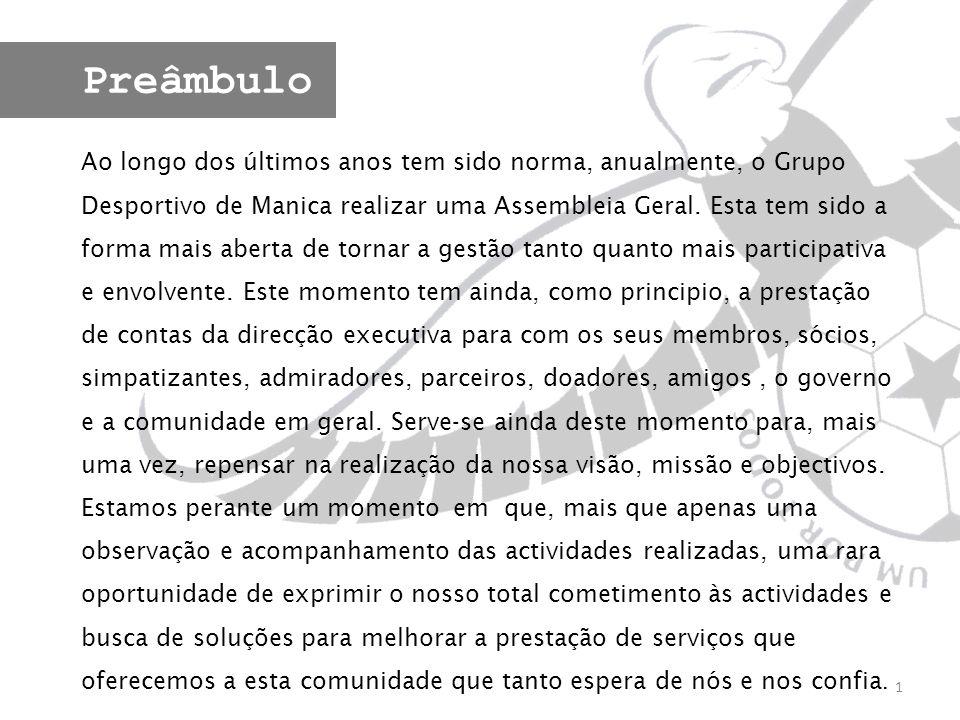 Ao longo dos últimos anos tem sido norma, anualmente, o Grupo Desportivo de Manica realizar uma Assembleia Geral.