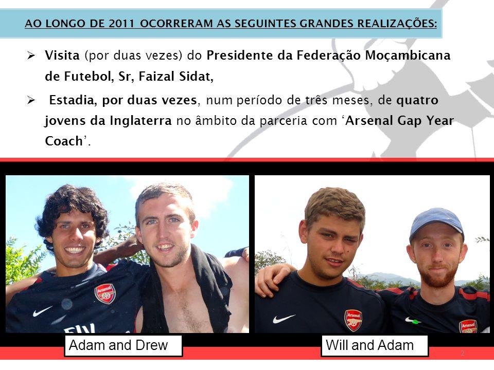 Visita (por duas vezes) do Presidente da Federação Moçambicana de Futebol, Sr, Faizal Sidat, Estadia, por duas vezes, num período de três meses, de quatro jovens da Inglaterra no âmbito da parceria com Arsenal Gap Year Coach.