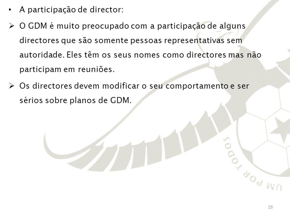 A participação de director: O GDM é muito preocupado com a participação de alguns directores que são somente pessoas representativas sem autoridade. E