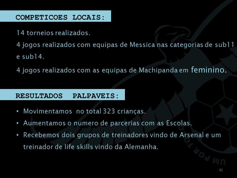 14 torneios realizados. 4 jogos realizados com equipas de Messica nas categorias de sub11 e sub14. 4 jogos realizados com as equipas de Machipanda em