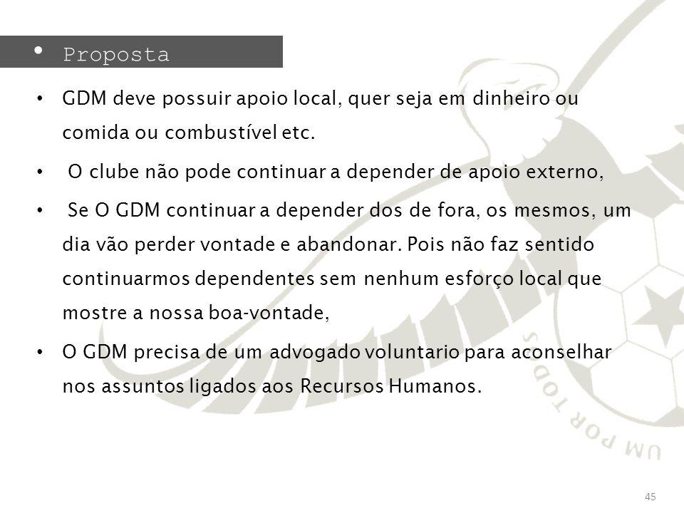 45 GDM deve possuir apoio local, quer seja em dinheiro ou comida ou combustível etc. O clube não pode continuar a depender de apoio externo, Se O GDM