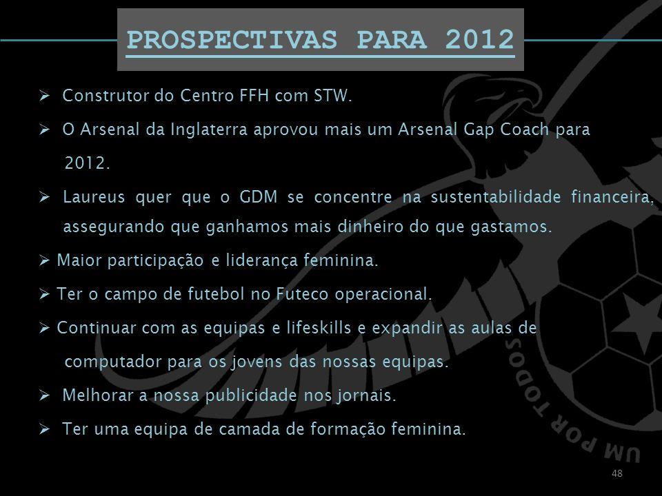 Construtor do Centro FFH com STW. O Arsenal da Inglaterra aprovou mais um Arsenal Gap Coach para 2012. Laureus quer que o GDM se concentre na sustenta