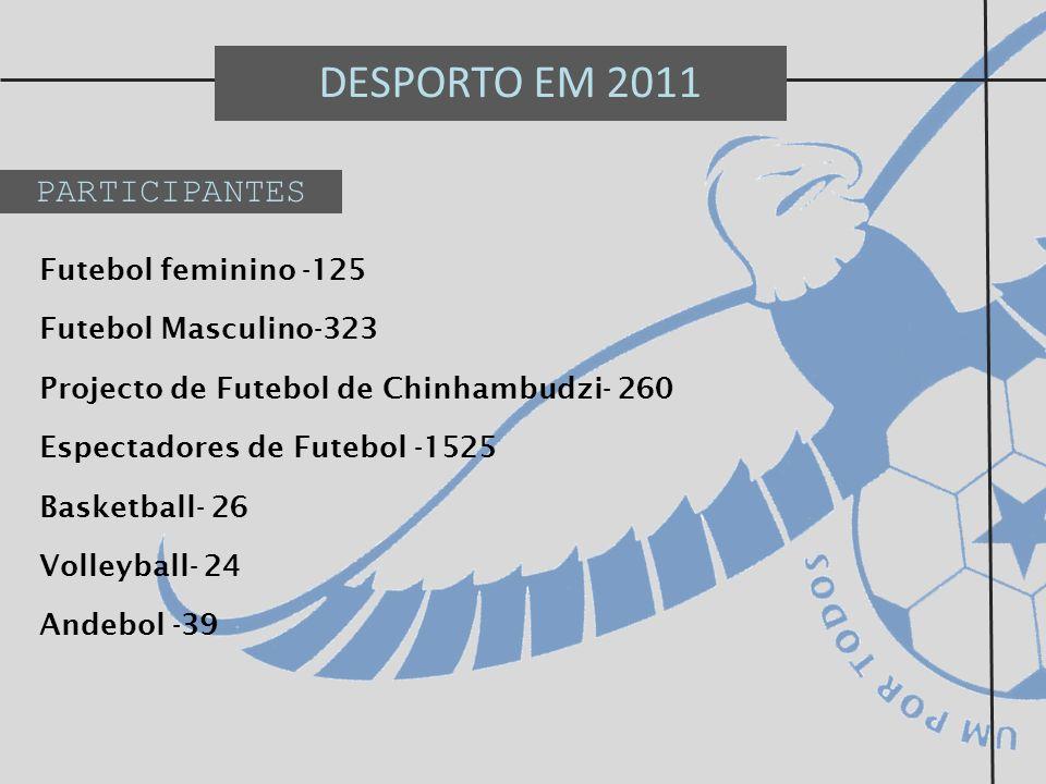 DESPORTO EM 2011 PARTICIPANTES Futebol feminino -125 Futebol Masculino-323 Projecto de Futebol de Chinhambudzi- 260 Espectadores de Futebol -1525 Basketball- 26 Volleyball- 24 Andebol -39