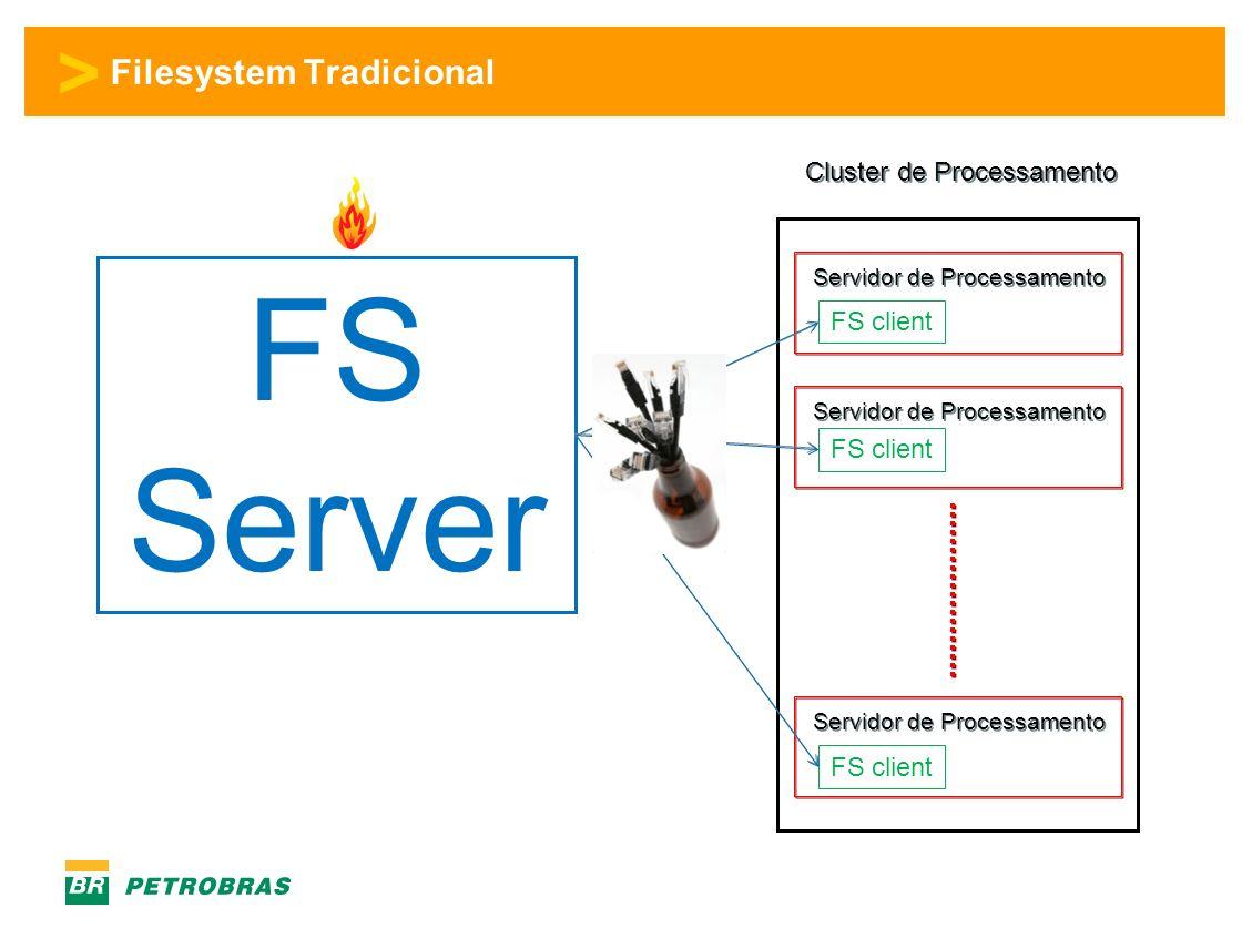 > Filesystem Tradicional Cluster de Processamento Servidor de Processamento FS client FS Server