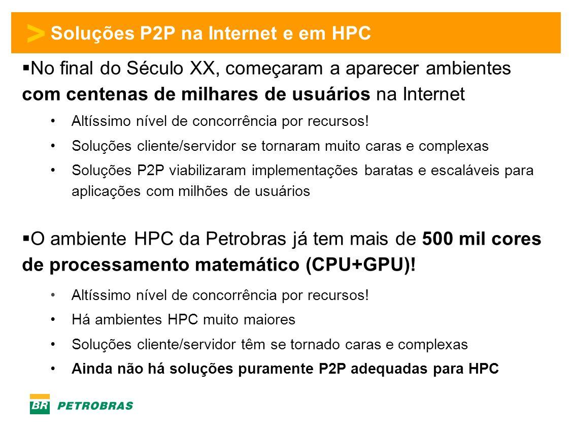 > Soluções P2P na Internet e em HPC No final do Século XX, começaram a aparecer ambientes com centenas de milhares de usuários na Internet Altíssimo nível de concorrência por recursos.