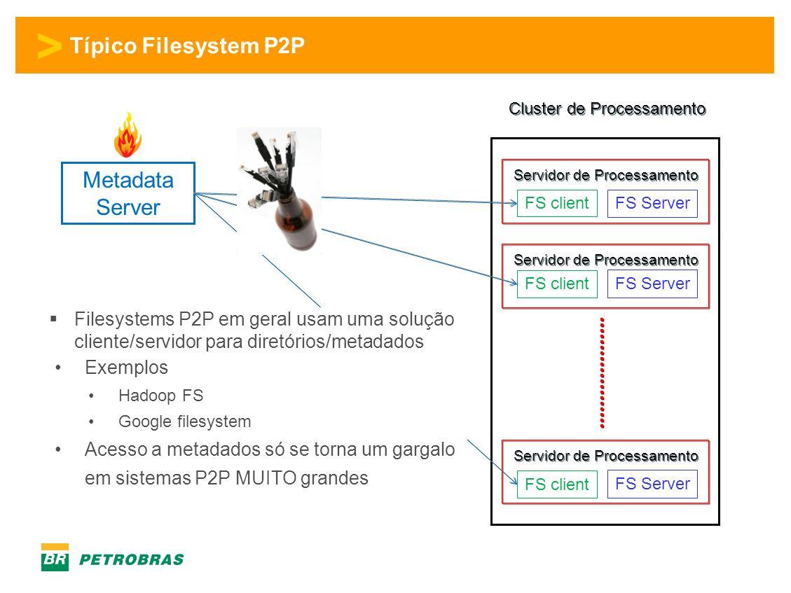 > Típico Filesystem P2P Cluster de Processamento Servidor de Processamento FS client FS Server Metadata Server Filesystems P2P em geral usam uma solução cliente/servidor para diretórios/metadados Exemplos Hadoop FS Google filesystem Acesso a metadados só se torna um gargalo em sistemas P2P MUITO grandes