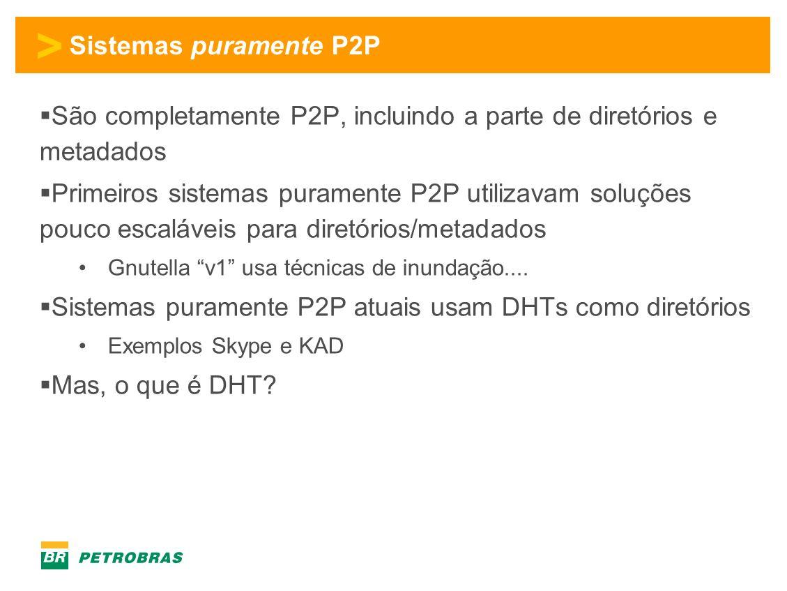 > Sistemas puramente P2P São completamente P2P, incluindo a parte de diretórios e metadados Primeiros sistemas puramente P2P utilizavam soluções pouco escaláveis para diretórios/metadados Gnutella v1 usa técnicas de inundação....