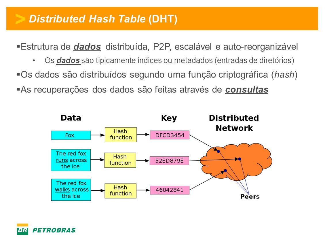 > Distributed Hash Table (DHT) Estrutura de dados distribuída, P2P, escalável e auto-reorganizável Os dados são tipicamente índices ou metadados (entradas de diretórios) Os dados são distribuídos segundo uma função criptográfica (hash) As recuperações dos dados são feitas através de consultas