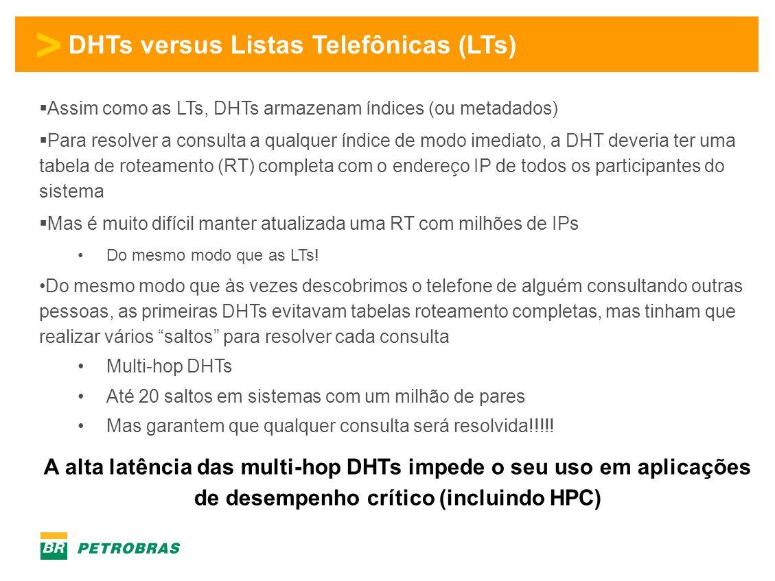 > DHTs versus Listas Telefônicas (LTs) Assim como as LTs, DHTs armazenam índices (ou metadados) Para resolver a consulta a qualquer índice de modo imediato, a DHT deveria ter uma tabela de roteamento (RT) completa com o endereço IP de todos os participantes do sistema Mas é muito difícil manter atualizada uma RT com milhões de IPs Do mesmo modo que as LTs.