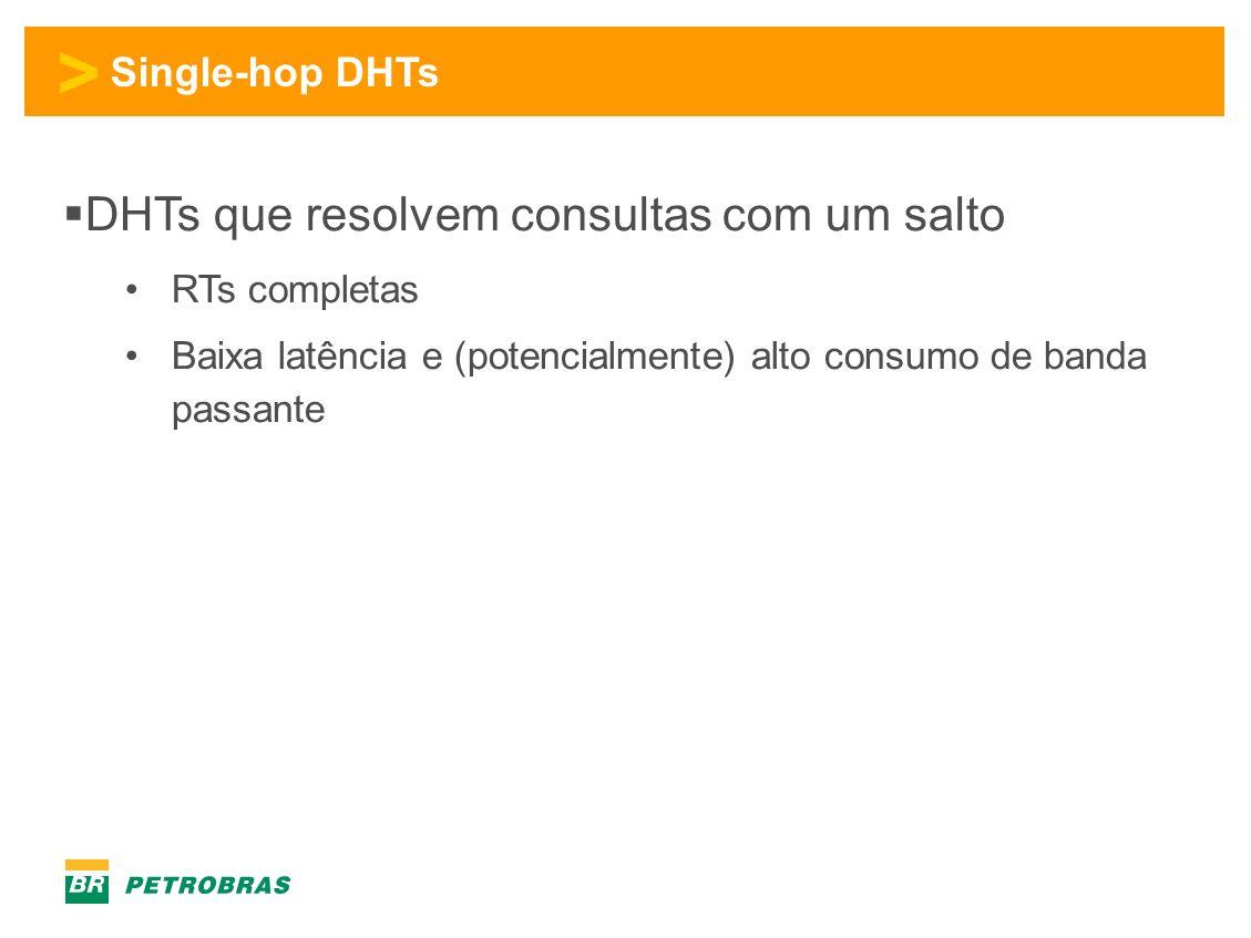 > Single-hop DHTs DHTs que resolvem consultas com um salto RTs completas Baixa latência e (potencialmente) alto consumo de banda passante