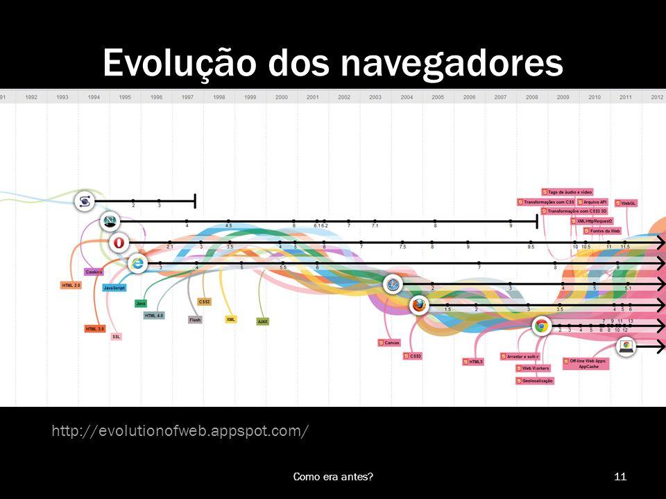 11Como era antes? http://evolutionofweb.appspot.com/ Evolução dos navegadores