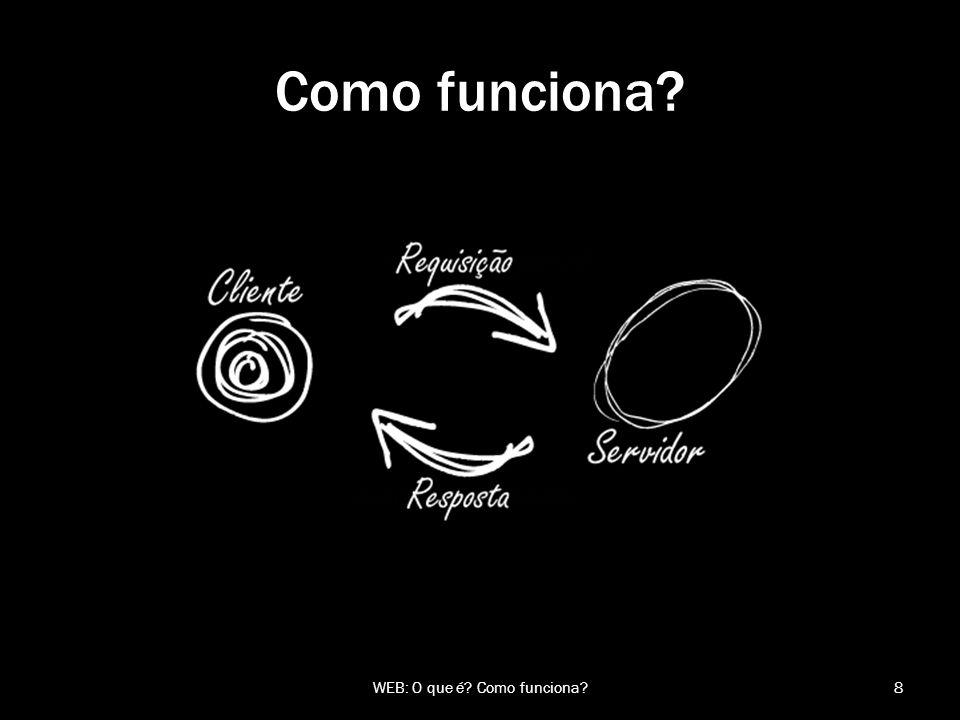 Áreas de Desenvolvimento Front-End: HTML, CSS, JavaScript, Flash (que Deus o tenha)… Back-End: PHP, Ruby, Java, ASP, C#...