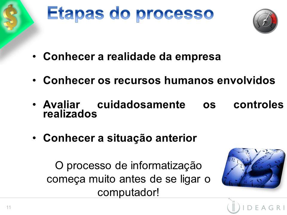 Conhecer a realidade da empresa Conhecer os recursos humanos envolvidos Avaliar cuidadosamente os controles realizados Conhecer a situação anterior 11