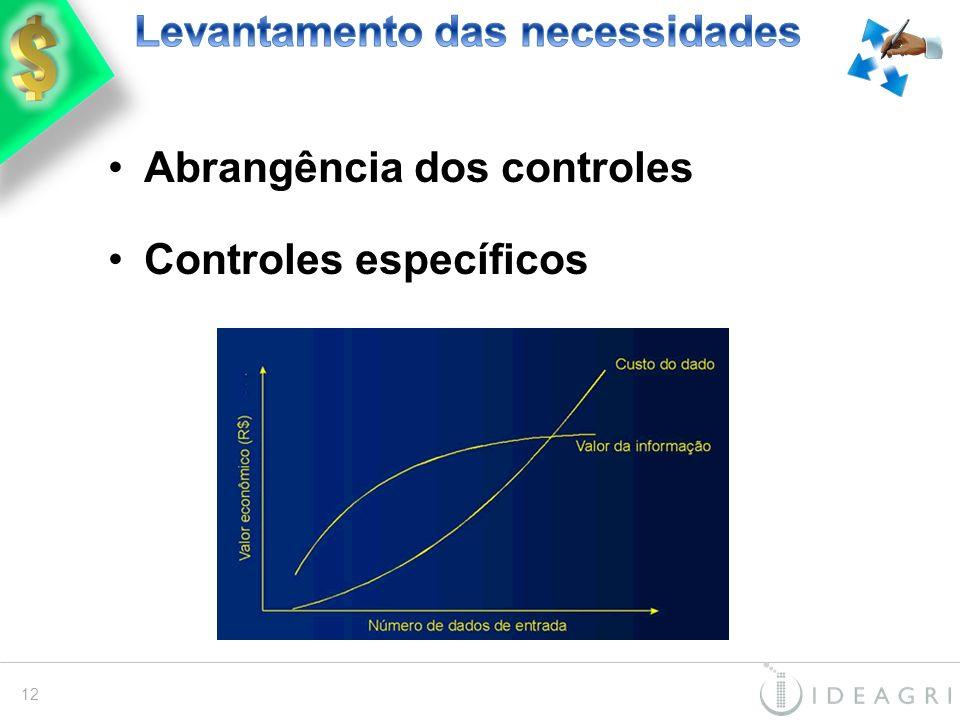 Abrangência dos controles Controles específicos 12
