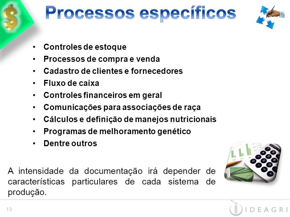 Controles de estoque Processos de compra e venda Cadastro de clientes e fornecedores Fluxo de caixa Controles financeiros em geral Comunicações para a