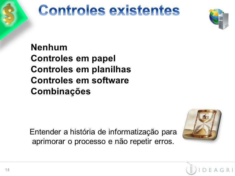 Nenhum Controles em papel Controles em planilhas Controles em software Combinações 14