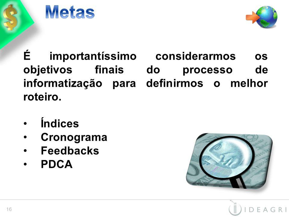 É importantíssimo considerarmos os objetivos finais do processo de informatização para definirmos o melhor roteiro. Índices Cronograma Feedbacks PDCA