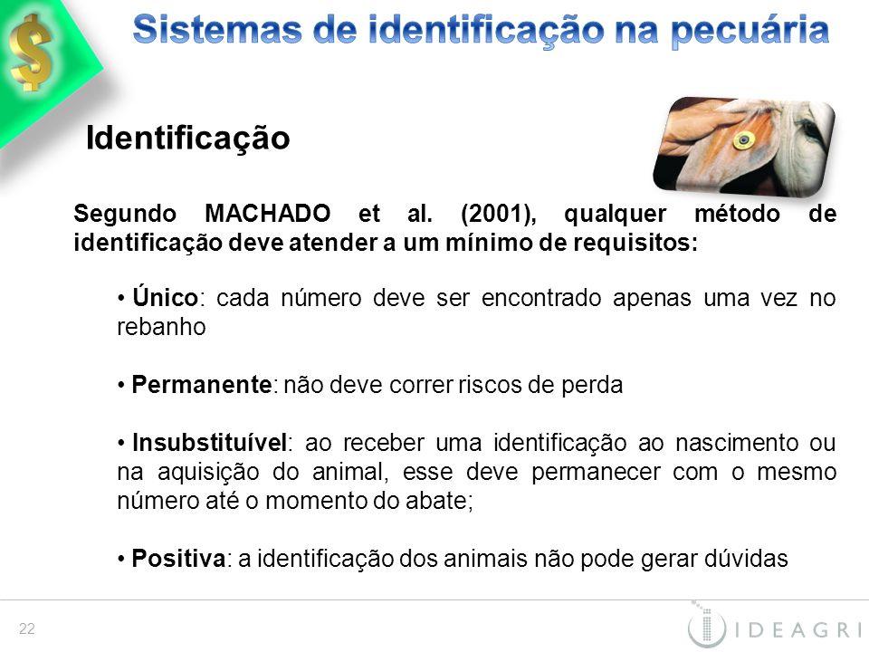 Identificação Segundo MACHADO et al. (2001), qualquer método de identificação deve atender a um mínimo de requisitos: Único: cada número deve ser enco