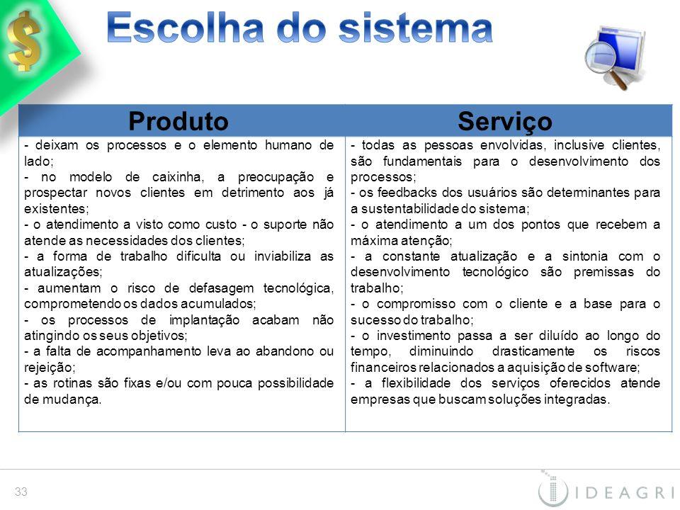 ProdutoServiço - deixam os processos e o elemento humano de lado; - no modelo de caixinha, a preocupação e prospectar novos clientes em detrimento aos