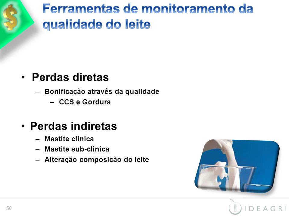 Perdas diretas –Bonificação através da qualidade –CCS e Gordura Perdas indiretas –Mastite clinica –Mastite sub-clínica –Alteração composição do leite