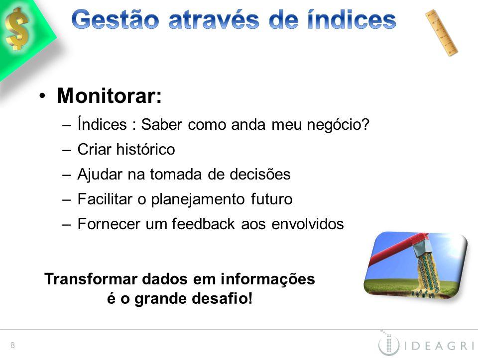 Monitorar: –Índices : Saber como anda meu negócio? –Criar histórico –Ajudar na tomada de decisões –Facilitar o planejamento futuro –Fornecer um feedba