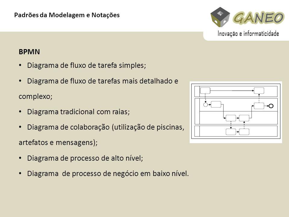Padrões da Modelagem e Notações BPMN Diagrama de fluxo de tarefa simples; Diagrama de fluxo de tarefas mais detalhado e complexo; Diagrama tradicional