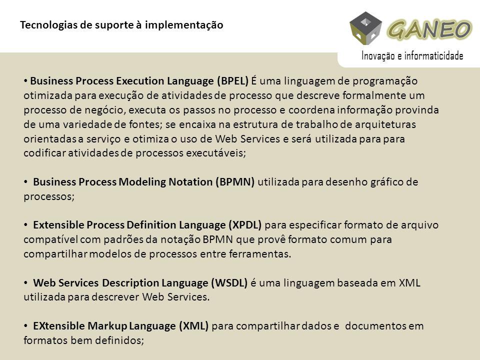 Tecnologias de suporte à implementação Business Process Execution Language (BPEL) É uma linguagem de programação otimizada para execução de atividades