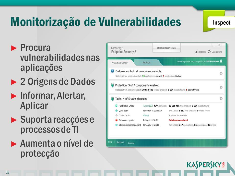 Procura vulnerabilidades nas aplicações 2 Origens de Dados Informar, Alertar, Aplicar Suporta reacções e processos de TI Aumenta o nível de protecção