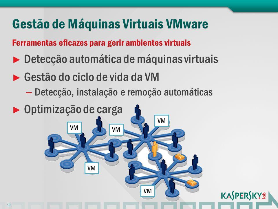 Detecção automática de máquinas virtuais Gestão do ciclo de vida da VM – Detecção, instalação e remoção automáticas Optimização de carga 19 VM