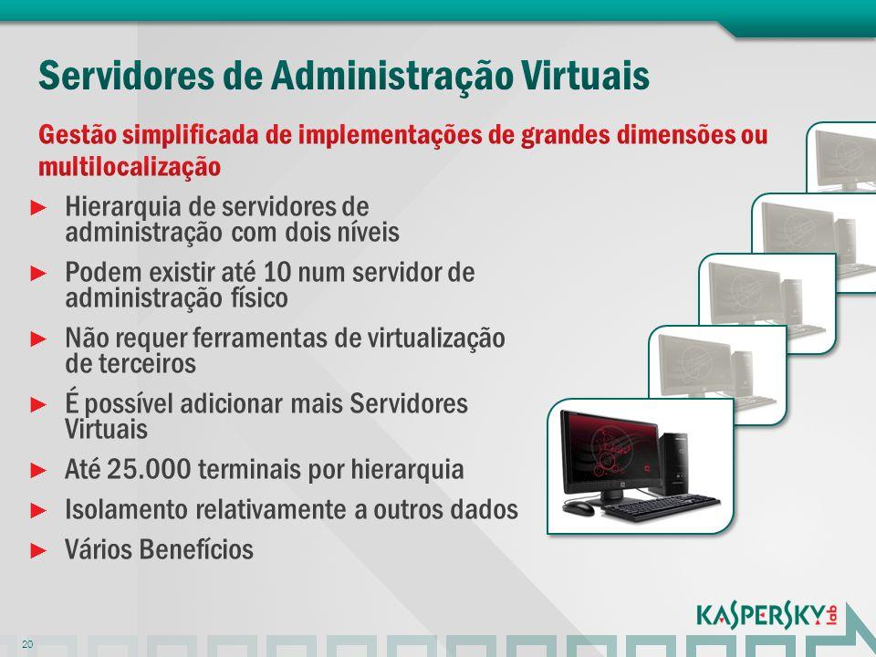 Hierarquia de servidores de administração com dois níveis Podem existir até 10 num servidor de administração físico Não requer ferramentas de virtuali