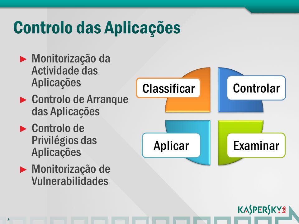 Monitorização da Actividade das Aplicações Controlo de Arranque das Aplicações Controlo de Privilégios das Aplicações Monitorização de Vulnerabilidade