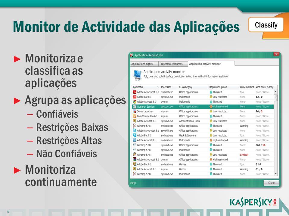 Monitoriza e classifica as aplicações Agrupa as aplicações – Confiáveis – Restrições Baixas – Restrições Altas – Não Confiáveis Monitoriza continuamen