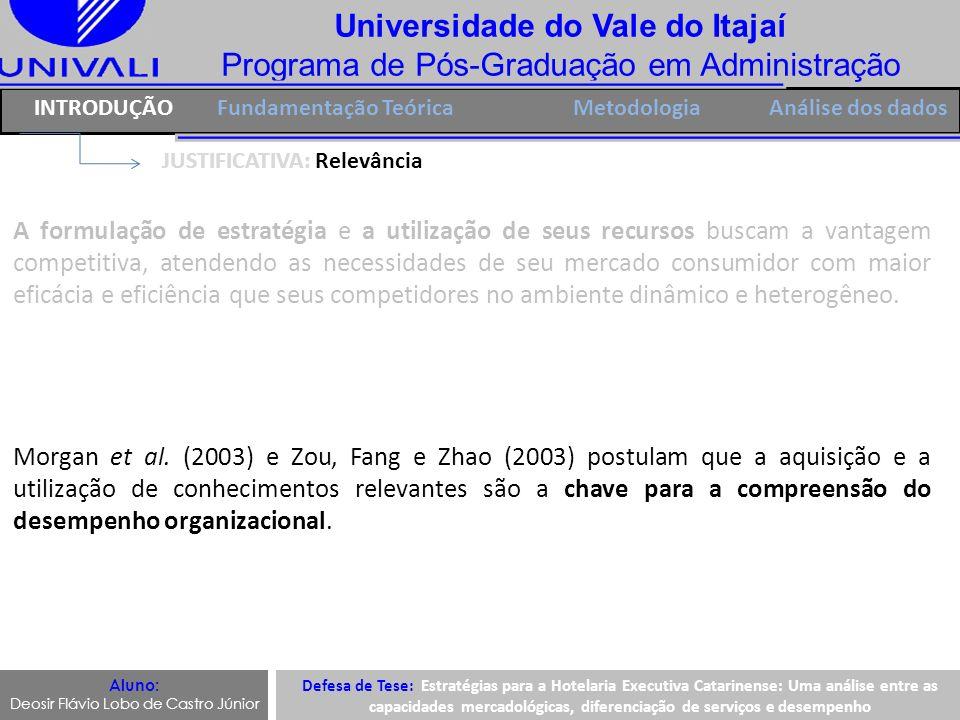 Universidade do Vale do Itajaí Programa de Pós-Graduação em Administração INTRODUÇÃOFundamentação TeóricaMetodologia INTRODUÇÃO JUSTIFICATIVA: Relevân