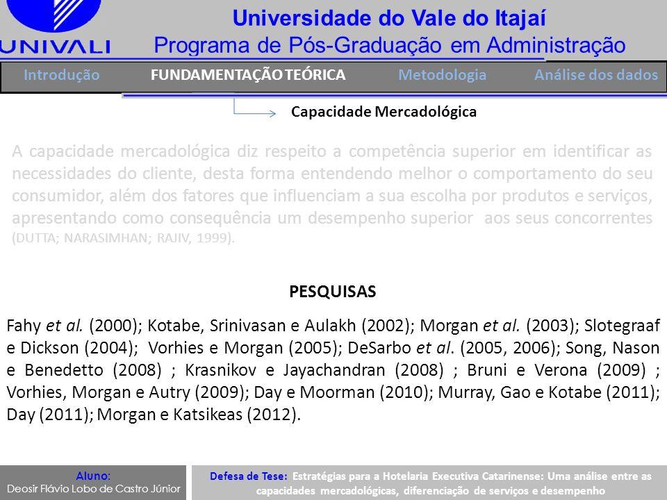 Universidade do Vale do Itajaí Programa de Pós-Graduação em Administração IntroduçãoFUNDAMENTAÇÃO TEÓRICAMetodologia INTRODUÇÃO Capacidade Mercadológi