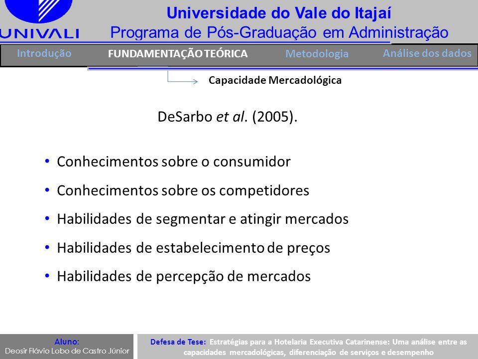 Universidade do Vale do Itajaí Programa de Pós-Graduação em Administração Introdução FUNDAMENTAÇÃO TEÓRICAMetodologia Capacidade Mercadológica DeSarbo