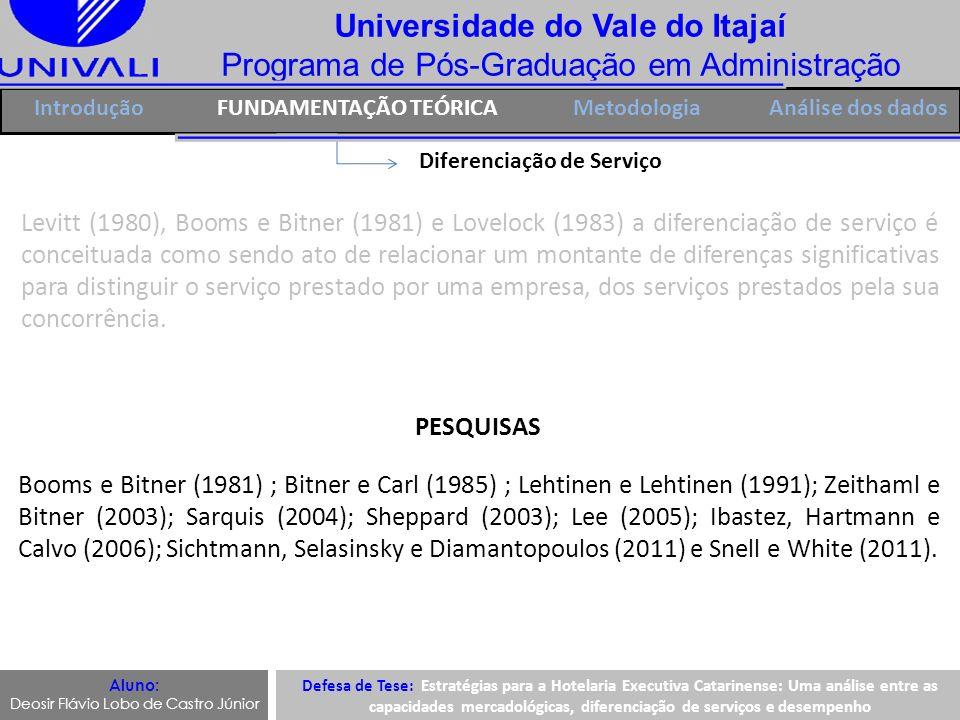 Universidade do Vale do Itajaí Programa de Pós-Graduação em Administração IntroduçãoFUNDAMENTAÇÃO TEÓRICAMetodologia Diferenciação de Serviço Levitt (