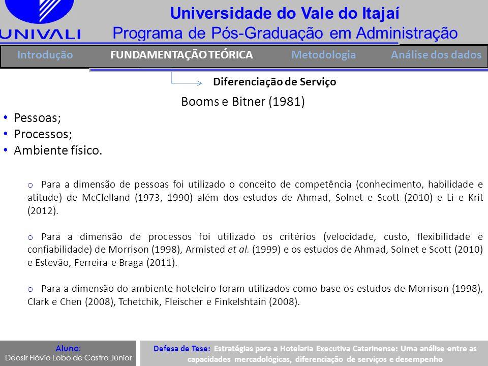 Universidade do Vale do Itajaí Programa de Pós-Graduação em Administração IntroduçãoFUNDAMENTAÇÃO TEÓRICAMetodologia Diferenciação de Serviço Booms e